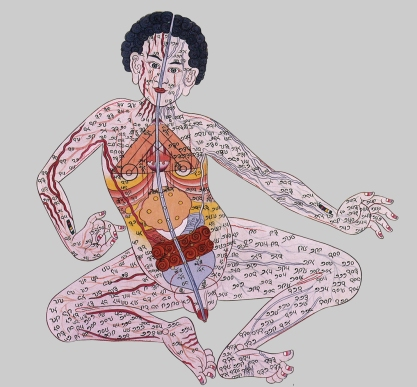 tibet chakras